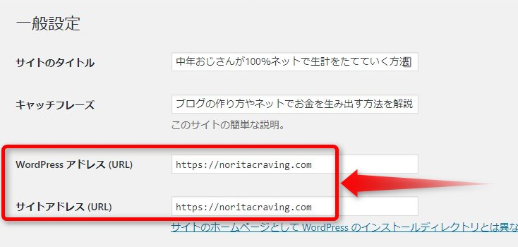 Wordpress管理画面でアドレス変更